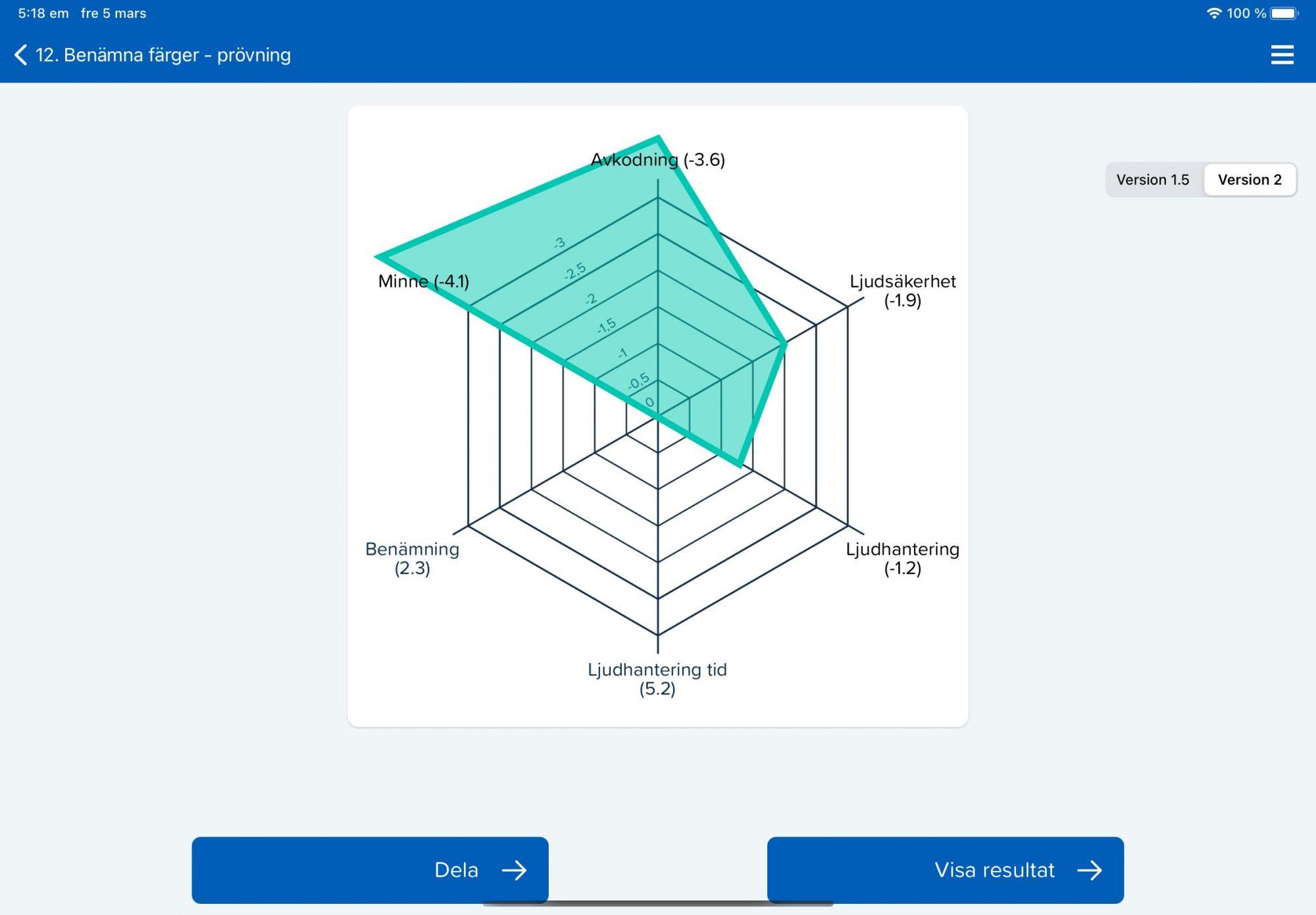 Fonologia case study resultat app